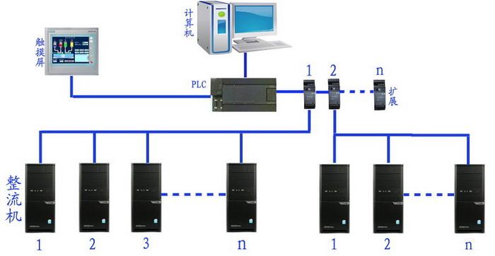 rs485网络结构图